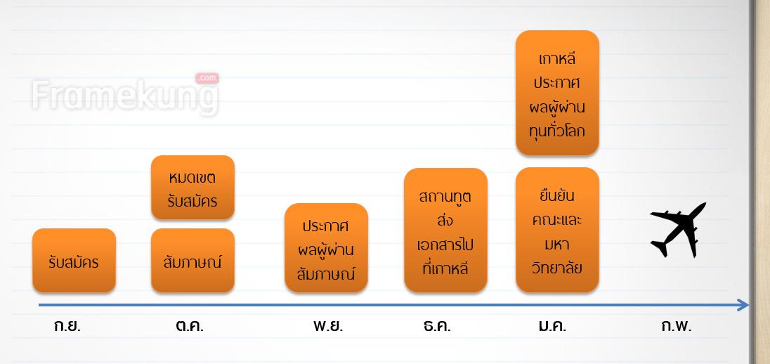 schedule-scholarship