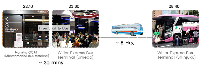 willer-express-bus-from-osaka-to-tokyo