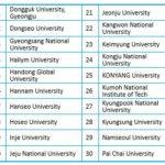 korean-university